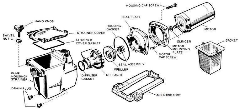Hayward Super Pump Schematic